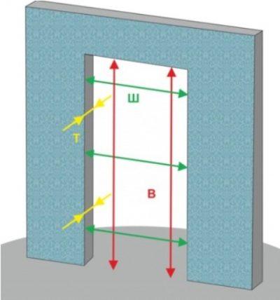 Размер дверного проема для двери 80 см