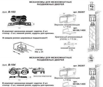 Механизмы для межкомнатных раздвижных дверей