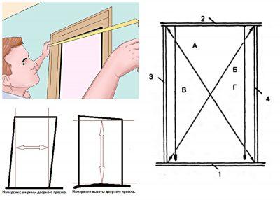 Замер двери по диагонали