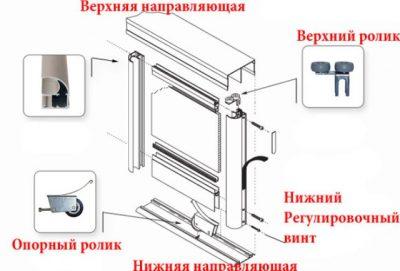Механизмы для межкомнатных дверей-купе
