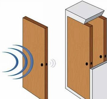 Шумоизоляционая защита помещения