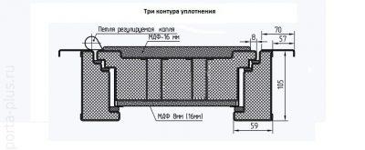Схема трехконтурного изделия
