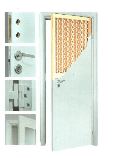 Строение финской дверцы