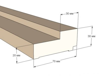 Сечение стандартного коробочного бруса