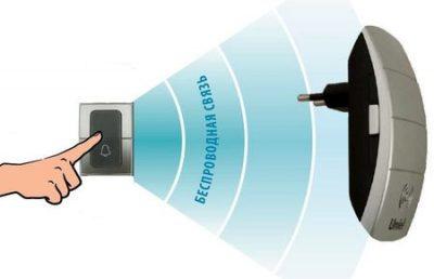 Беспроводная связь может иногда давать сбои в работе звонка