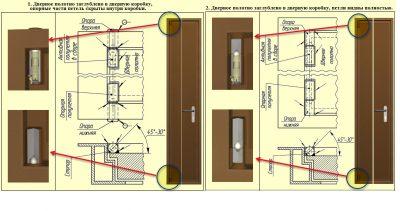 Особенности конструкции входных металлических дверей внутреннего открывания