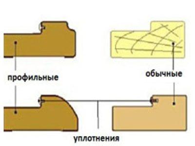 Разные формы порожков для входной двери