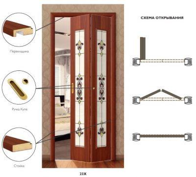Раздвижные межкомнатные двери книжка, фото
