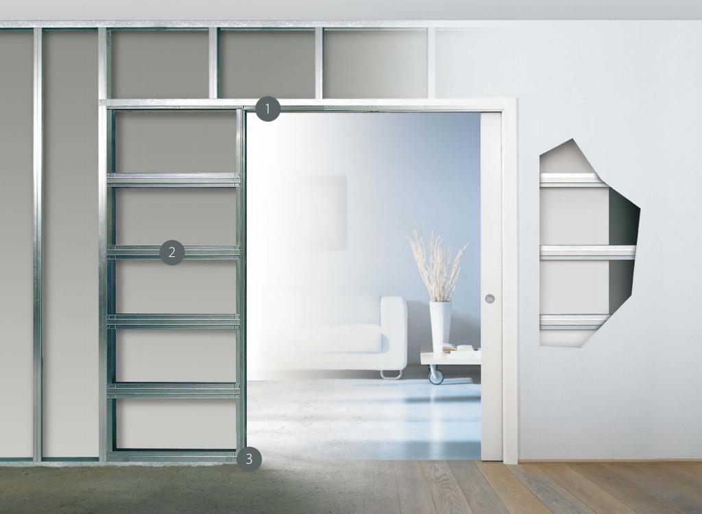 Двери-пенал конструкция