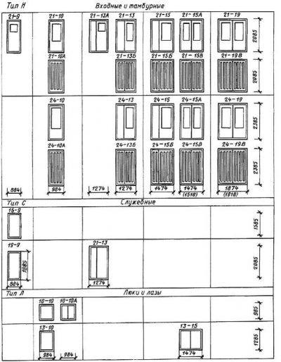Установленный стандарт для внешних входных дверей