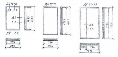 Трудносгораемые дверные изделия