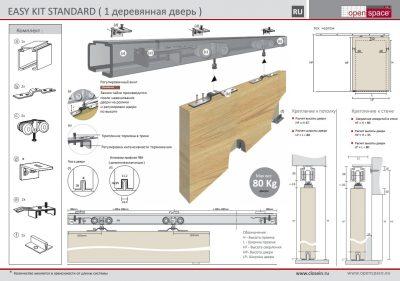 Конструктивные элементы сдвижной дверной конструкции
