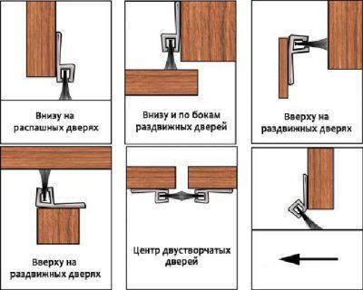 Варианты установки щеточного уплотнителя на дверное полотно