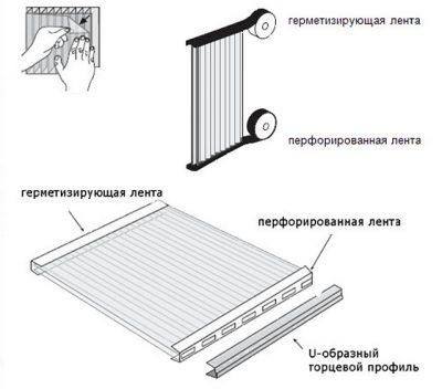 Как закрывать торцы и делать рамку на поликарбонат