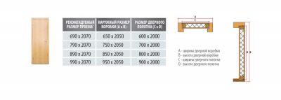 Размеры для одинарных межкомнатных дверей (высота и ширина)