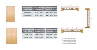 Стандартные размеры для полуторных и двустворчатых дверей (ширина и высота)