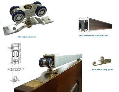 Один из вариантов устройства раздвижной конструкции с указанием основных комплектующих