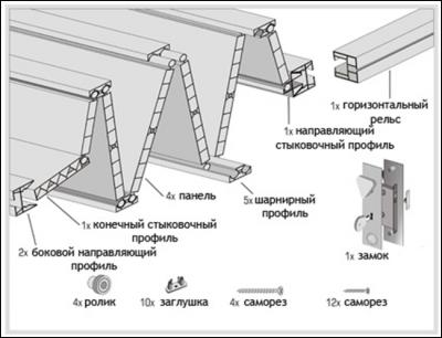 Конструктивные элементы для двери гармошки