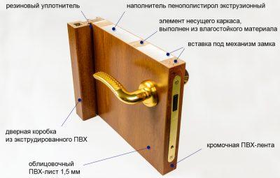 Конструкция герметичных ламинированных изделий