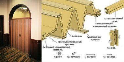 Дверь гармошка в проеме и стандартная комплектация складной системы