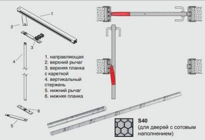 Механизмы сдвижных рото дверей межкомнатных