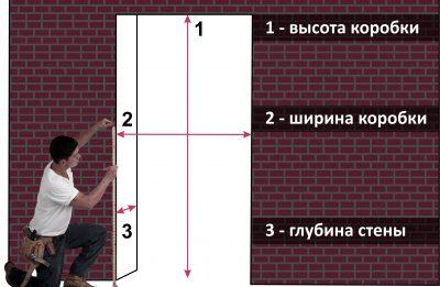Основные размеры коробки
