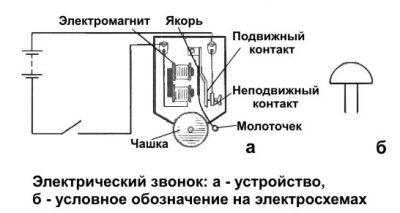 Как условно обозначается звонок на электрической схеме?