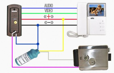 Обоснование необходимости блока питания для электромеханического замка