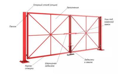 Изготовление распашных ворот своими руками – чертежи, схемы, эскизы, конструкция ворот, 16 фото с процессом изготовления и примерами работ