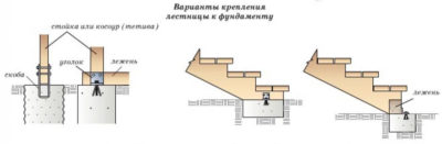 Практичные советы по строительству красивого крыльца с навесом с использованием рисунков