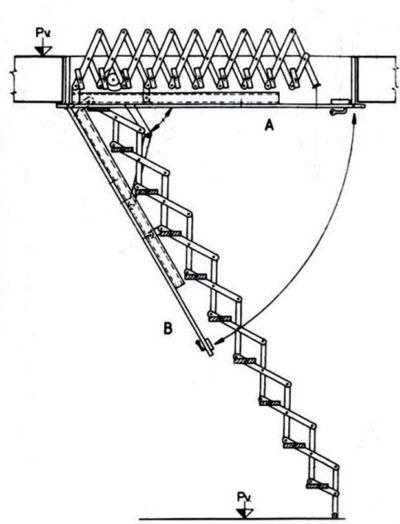 Как выбрать раскладную лестницу на чердак: виды конструкций, процесс сооружения