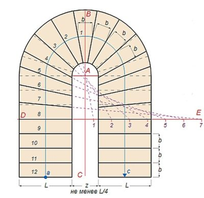 Лестница с забежными ступенями в частном доме: плюсы и минусы