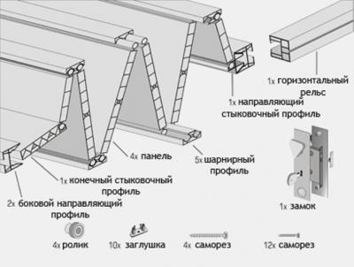 Конструкция двери-гармошка