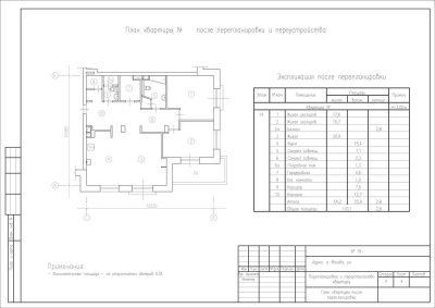 Пример оформления плана по переносу