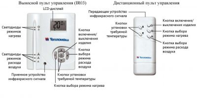 Электронное управление тепловой завесой