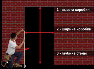 Для приобретения верных размеров ширину и высоту необходимо сосредоточить в нескольких точках