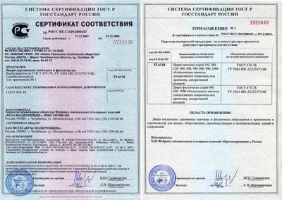 Сертификат соответствия изделия