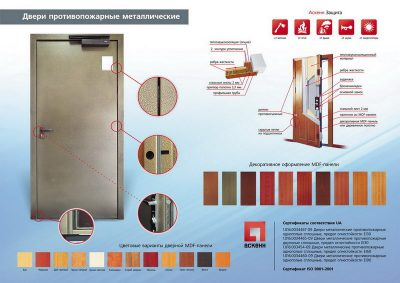 МДФ панели для огнестойких дверей и полотен