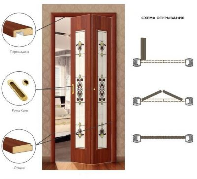 Механизм, предусмотренный для дверей книжка