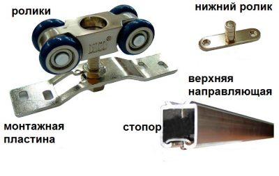Комплект механизма для дверей купе