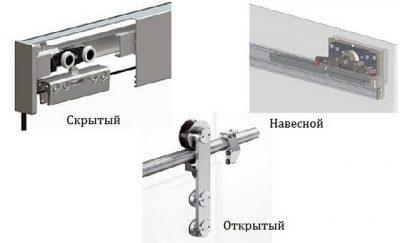 Конструкции раздвижных механизмов