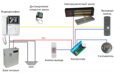 Трубка домофона включена или выключена как понять