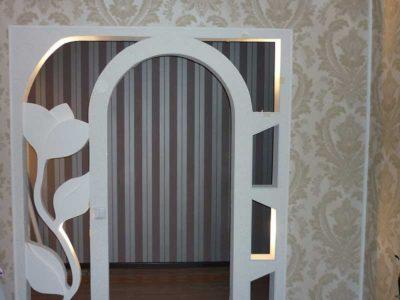 Симметричная форма арки