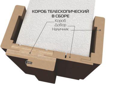 Телескопический короб в сборе с другими элементами