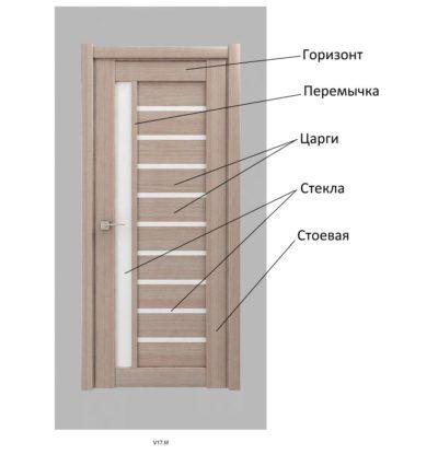 Устройство царгового дверного полотна