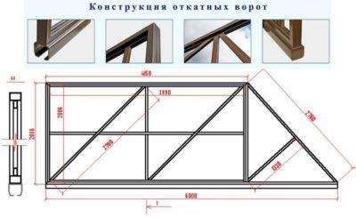 Пример схемы откатного сооружения
