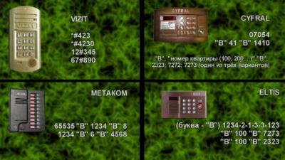 Несколько вариантов кодов