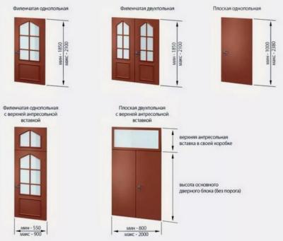 Варианты дверных блоков